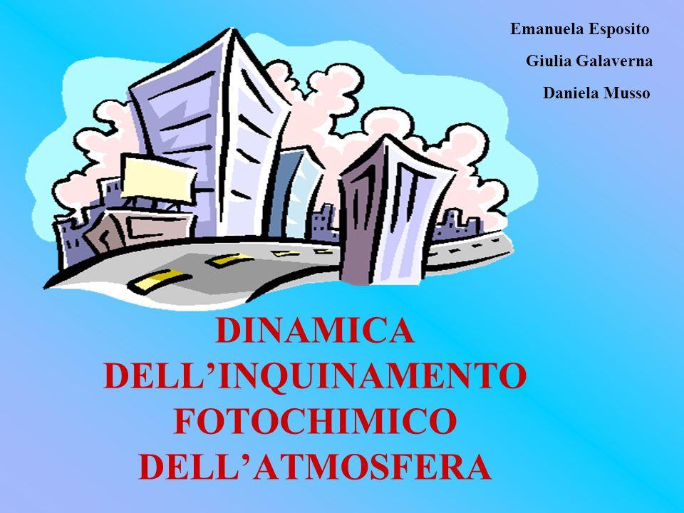 DINAMICA DELL'INQUINAMENTO FOTOCHIMICO DELL'ATMOSFERA
