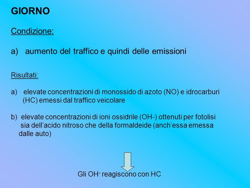 GIORNO Condizione: a) aumento del traffico e quindi delle emissioni