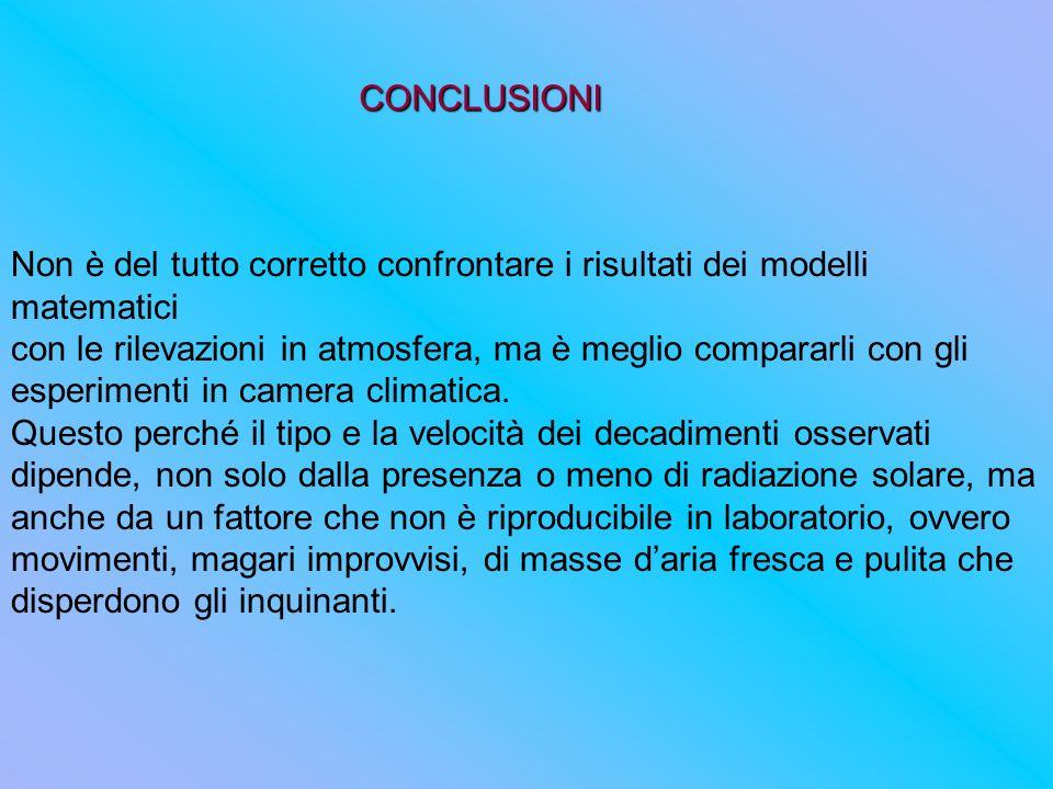 CONCLUSIONINon è del tutto corretto confrontare i risultati dei modelli matematici.