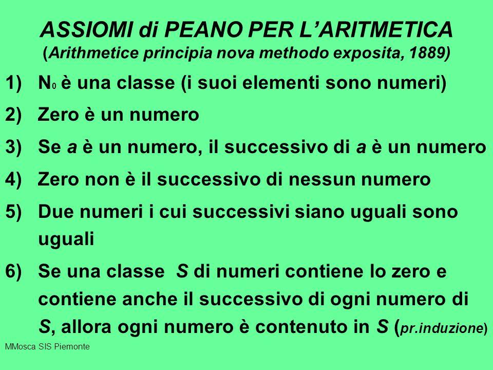 ASSIOMI di PEANO PER L'ARITMETICA (Arithmetice principia nova methodo exposita, 1889)