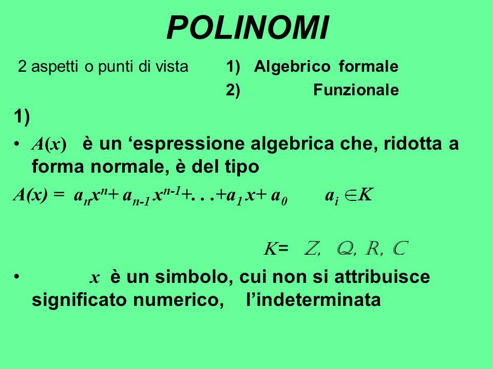 POLINOMI 2 aspetti o punti di vista 1) Algebrico formale. 2) Funzionale.