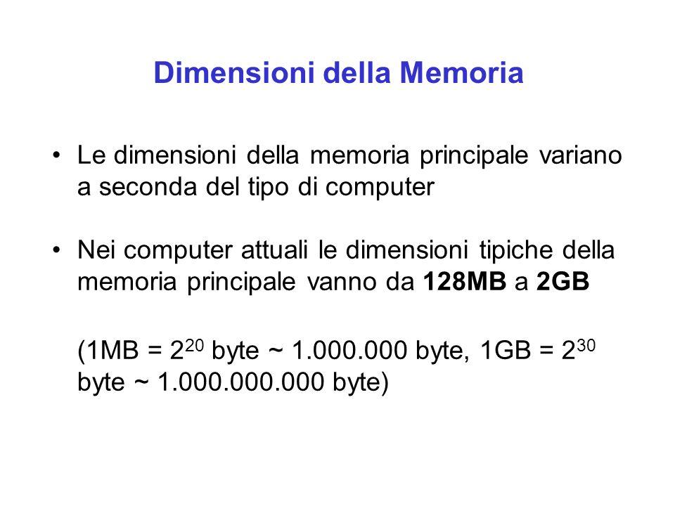 Dimensioni della Memoria