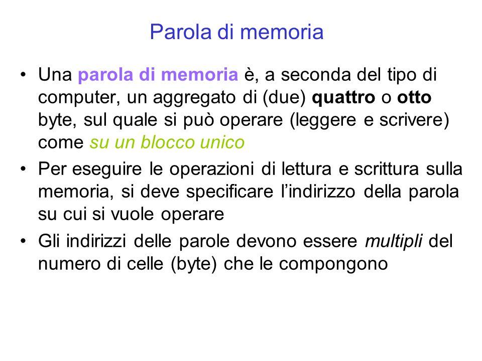Parola di memoria