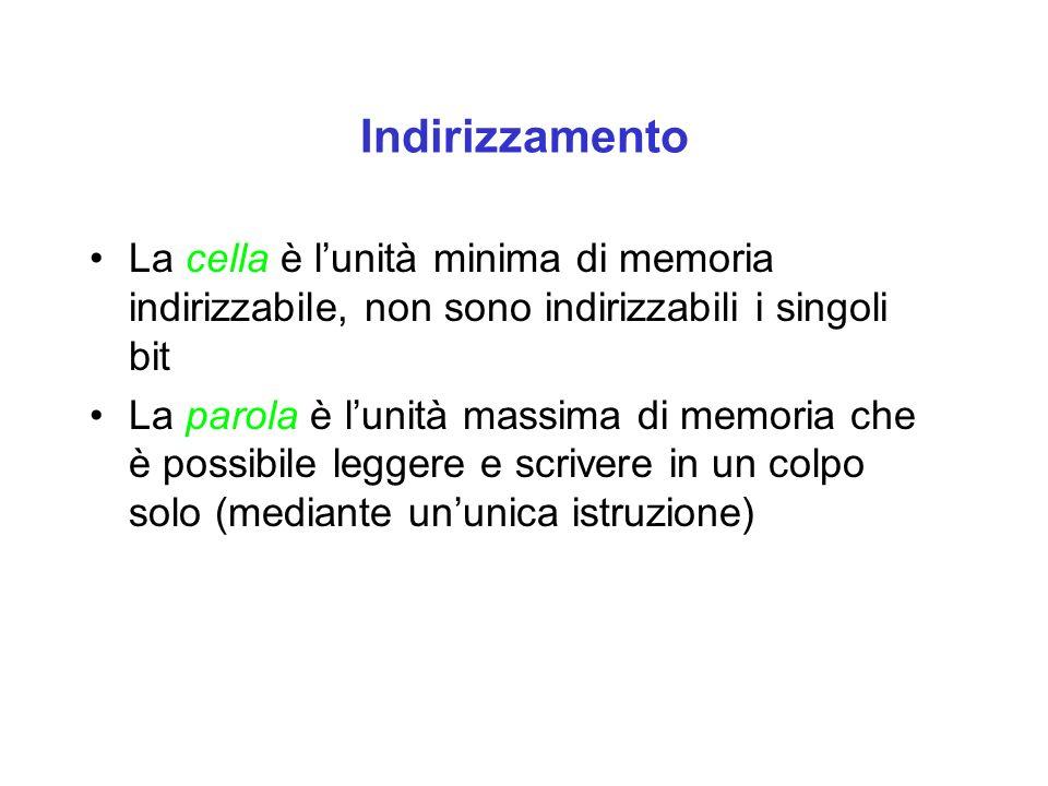 Indirizzamento La cella è l'unità minima di memoria indirizzabile, non sono indirizzabili i singoli bit.
