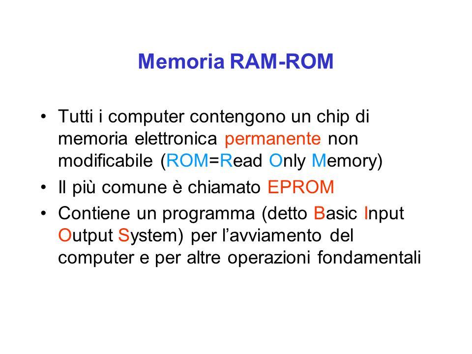 Memoria RAM-ROM Tutti i computer contengono un chip di memoria elettronica permanente non modificabile (ROM=Read Only Memory)