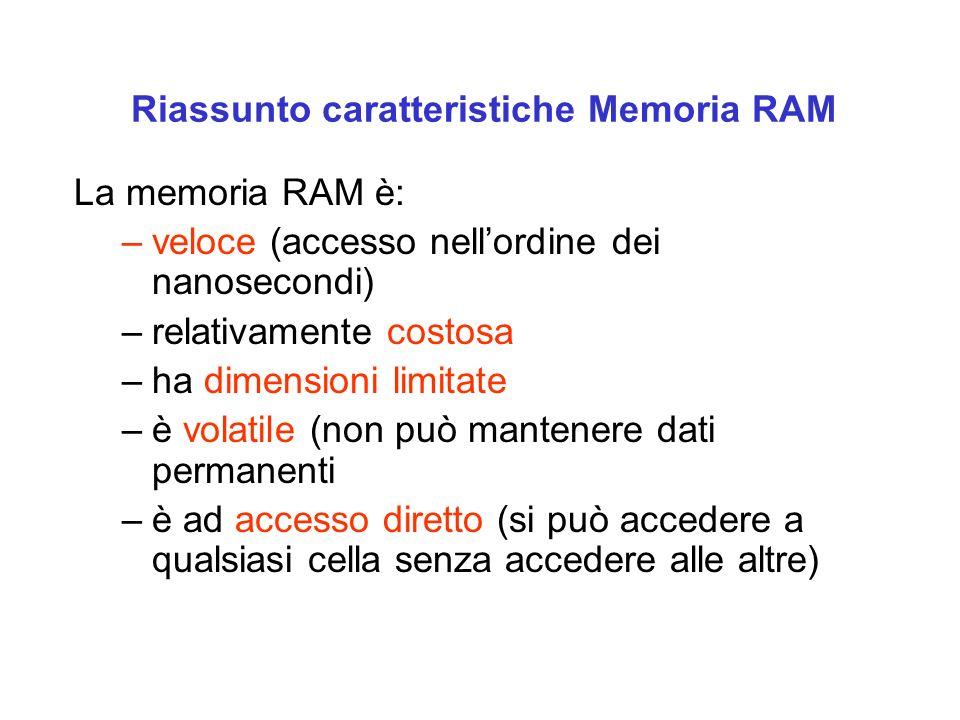 Riassunto caratteristiche Memoria RAM