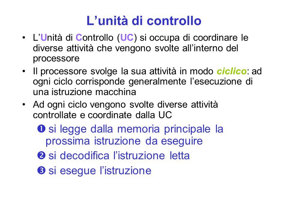 L'unità di controllo L'Unità di Controllo (UC) si occupa di coordinare le diverse attività che vengono svolte all'interno del processore.
