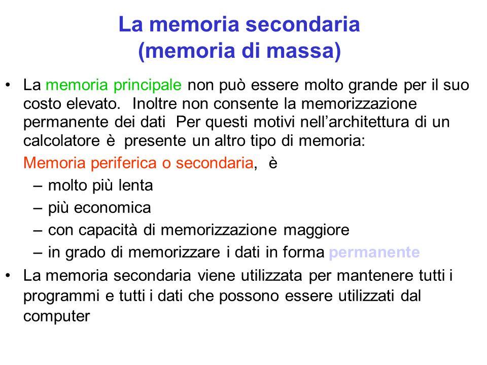 La memoria secondaria (memoria di massa)