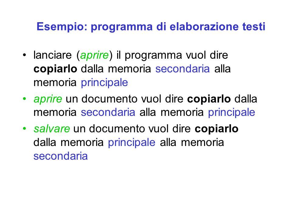 Esempio: programma di elaborazione testi