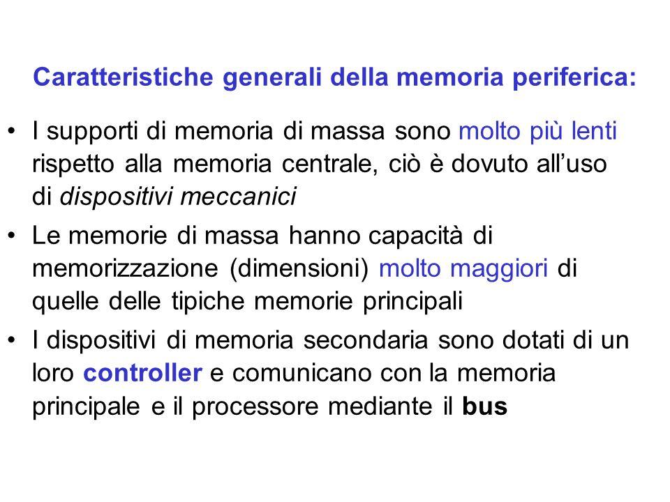 Caratteristiche generali della memoria periferica: