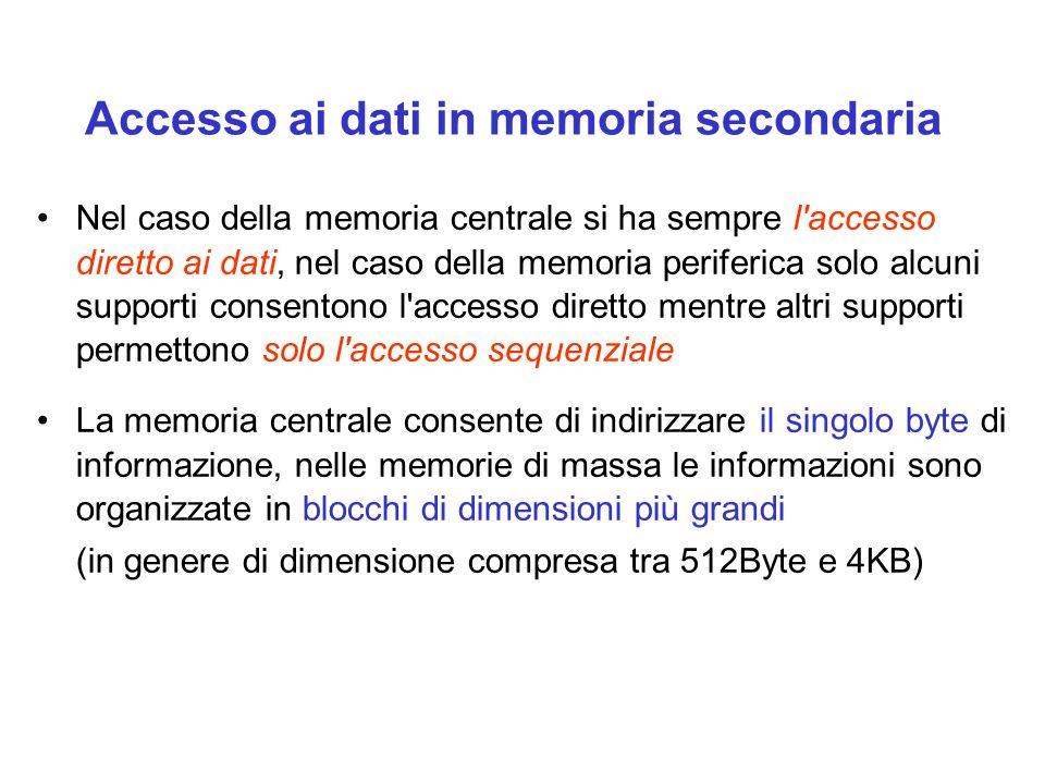 Accesso ai dati in memoria secondaria
