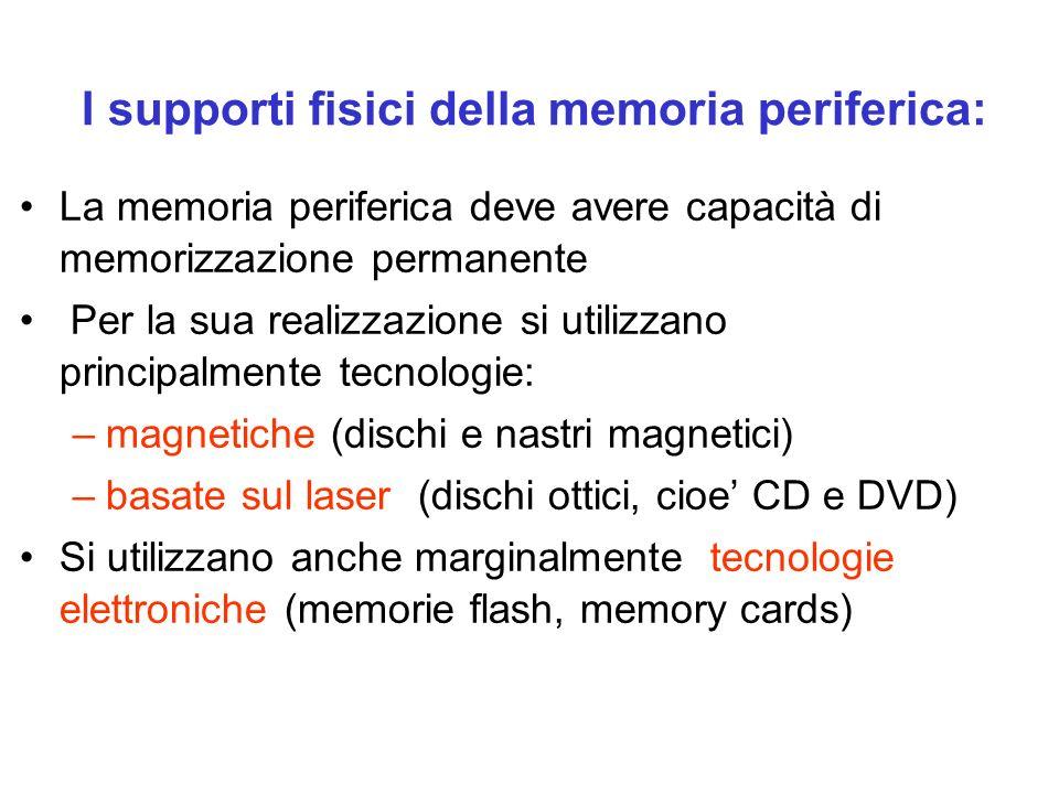 I supporti fisici della memoria periferica: