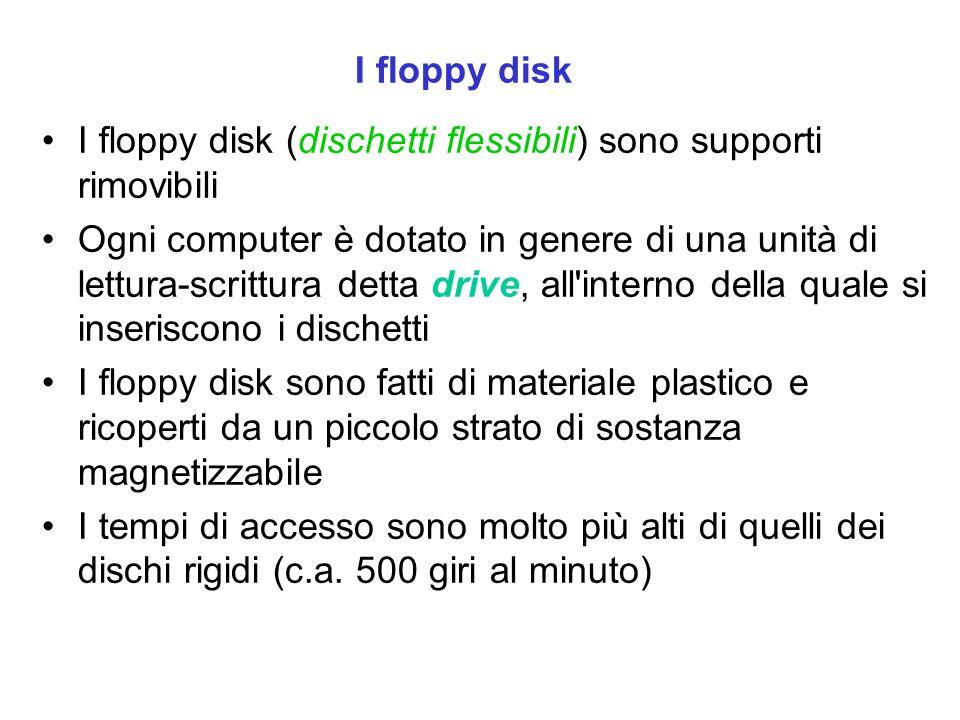 I floppy disk I floppy disk (dischetti flessibili) sono supporti rimovibili.