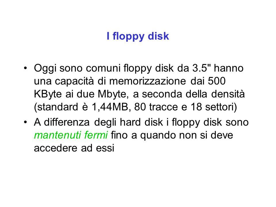 I floppy disk