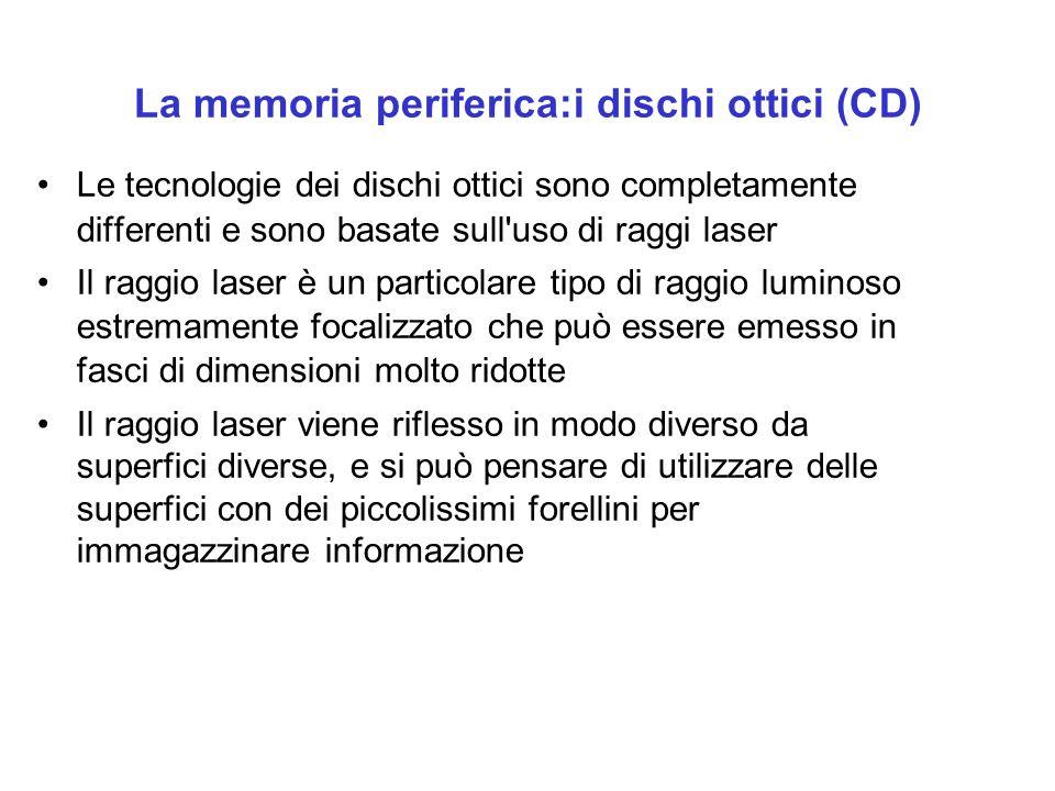 La memoria periferica:i dischi ottici (CD)