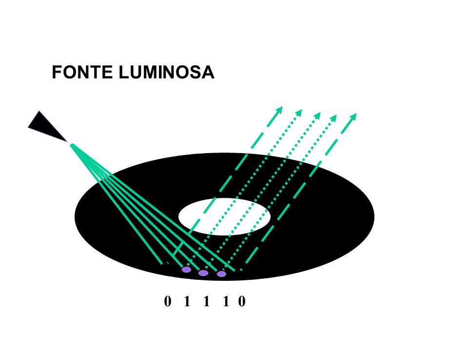 FONTE LUMINOSA 0 1 1 1 0
