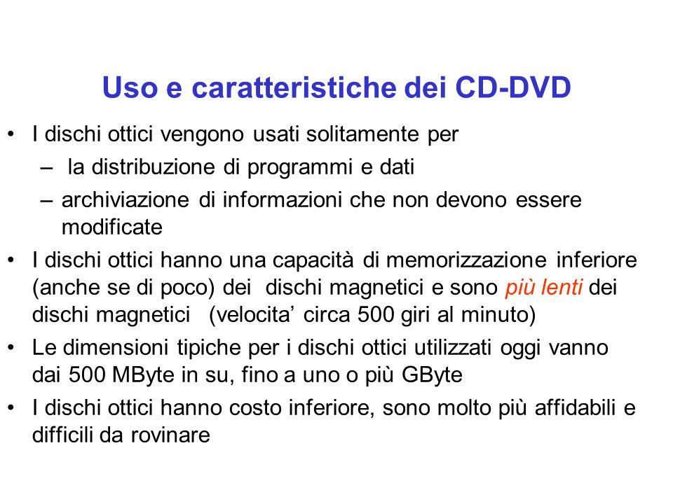 Uso e caratteristiche dei CD-DVD