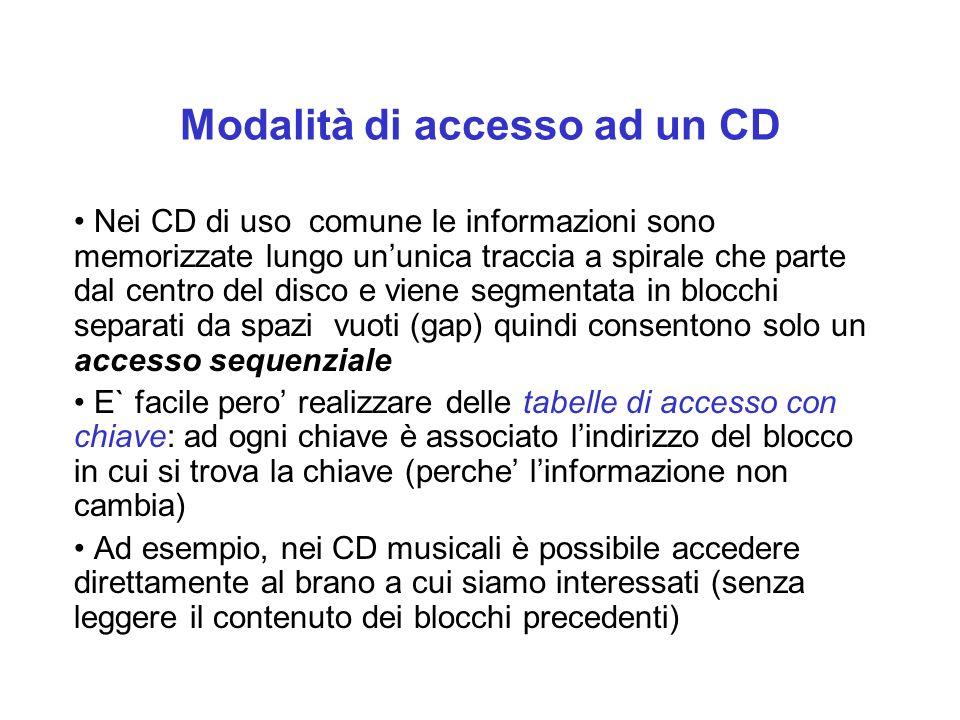 Modalità di accesso ad un CD