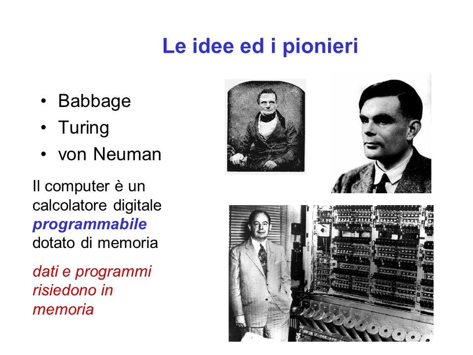 Le idee ed i pionieri Babbage Turing von Neuman