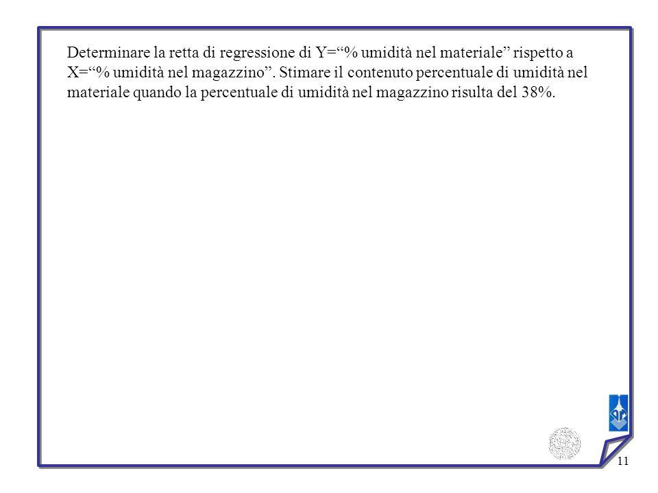 Determinare la retta di regressione di Y= % umidità nel materiale rispetto a X= % umidità nel magazzino .