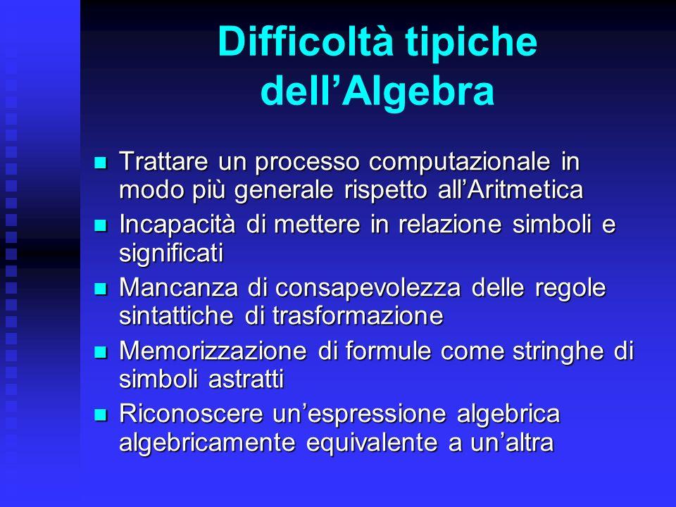 Difficoltà tipiche dell'Algebra