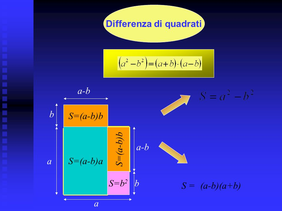 Differenza di quadrati