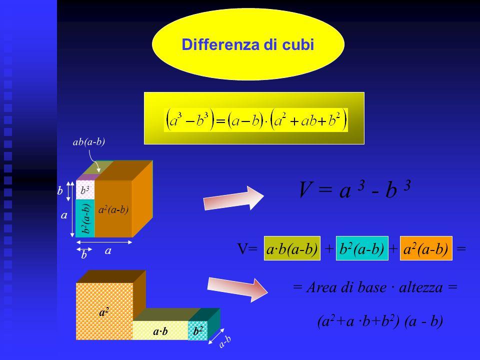 V = a 3 - b 3 Differenza di cubi V= a·b(a-b) + b2(a-b) + a2(a-b) =