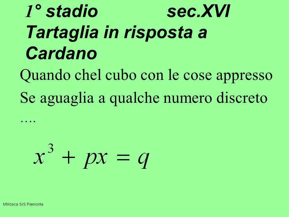 1° stadio sec.XVI Tartaglia in risposta a Cardano