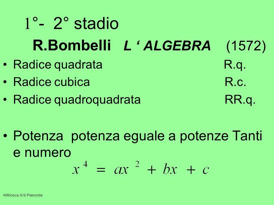 1°- 2° stadio R.Bombelli L ' ALGEBRA (1572)
