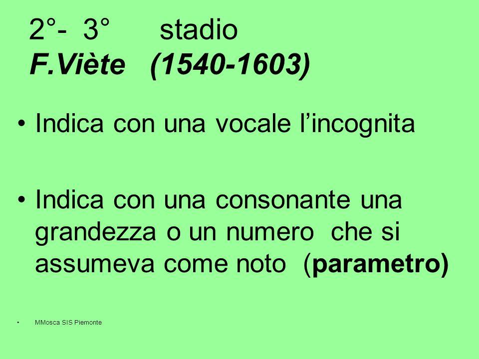 2°- 3° stadio F.Viète (1540-1603) Indica con una vocale l'incognita