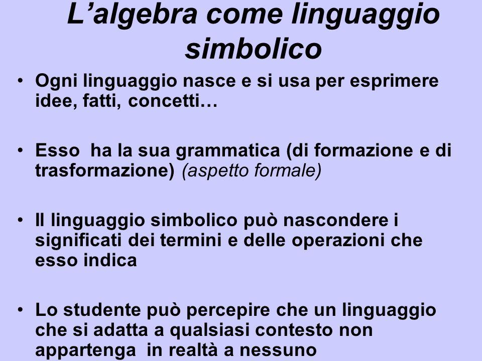 L'algebra come linguaggio simbolico