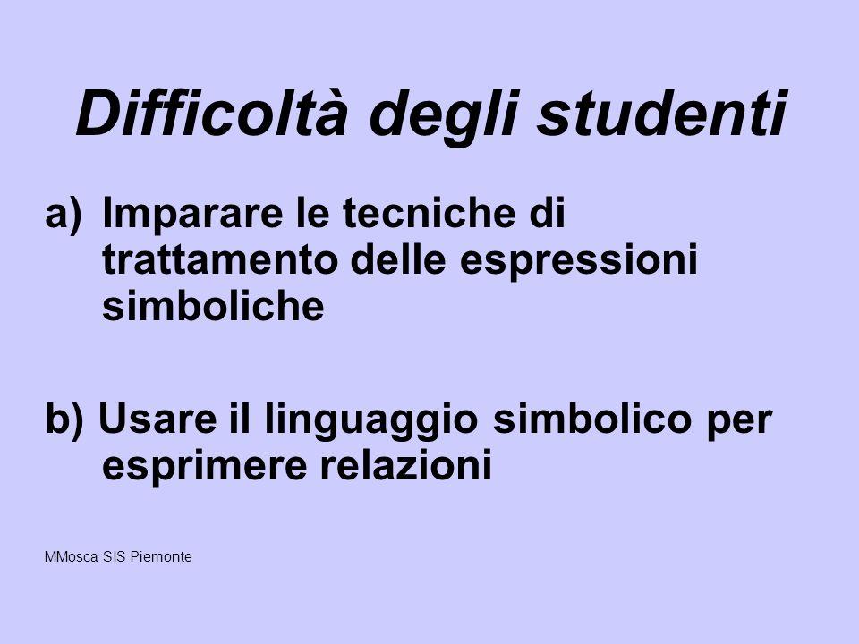 Difficoltà degli studenti