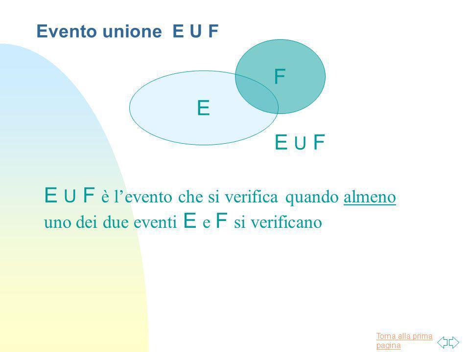 Evento unione E U F F. E. E U F.