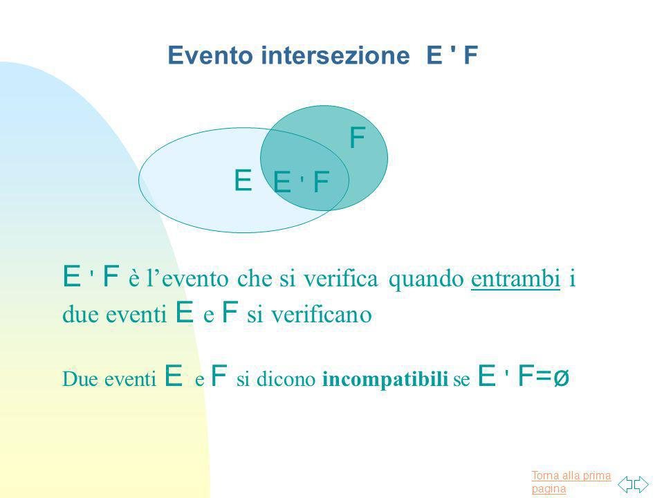 Evento intersezione E F