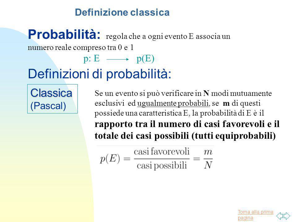 Definizioni di probabilità: