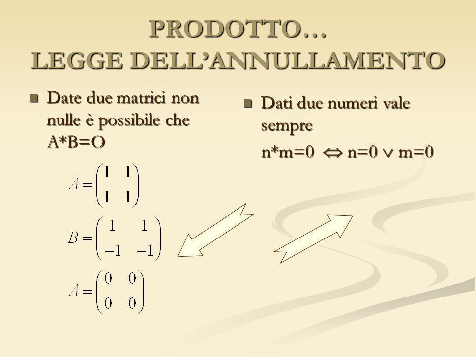PRODOTTO… LEGGE DELL'ANNULLAMENTO