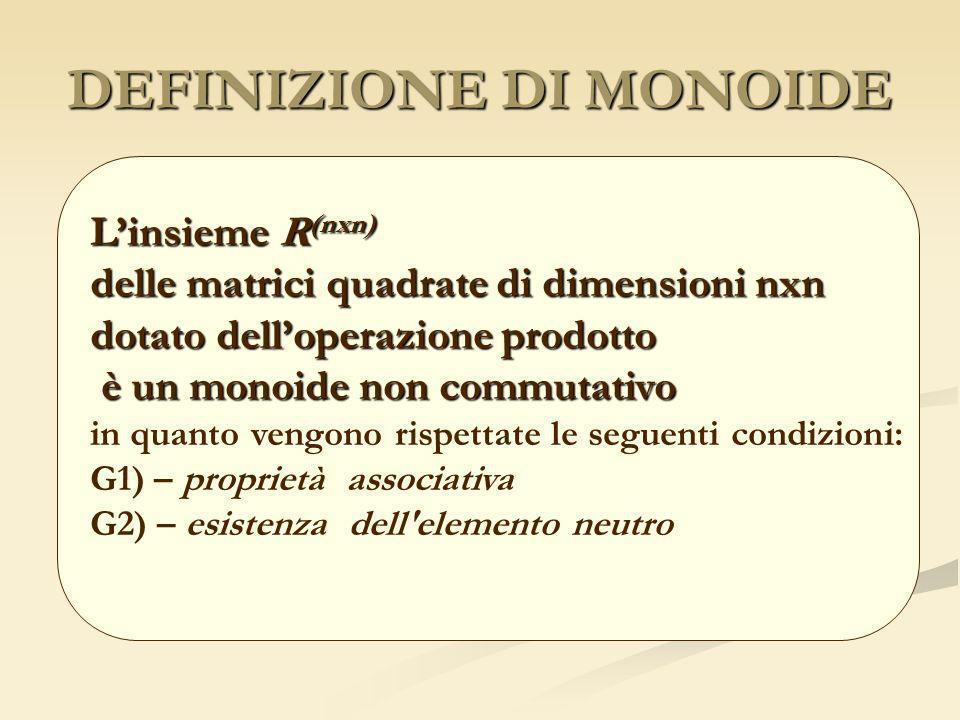 DEFINIZIONE DI MONOIDE