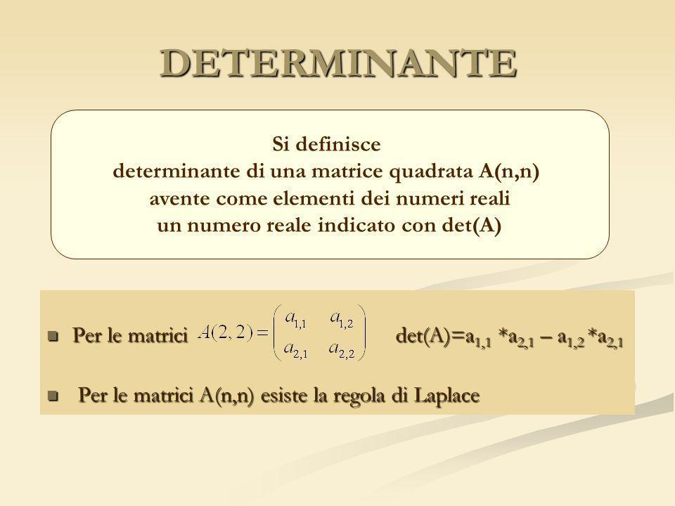 DETERMINANTE Si definisce determinante di una matrice quadrata A(n,n)