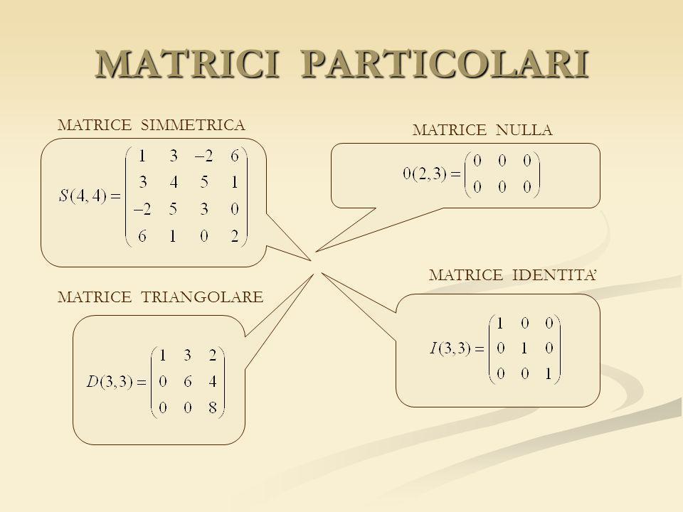 MATRICI PARTICOLARI MATRICE SIMMETRICA MATRICE NULLA MATRICE IDENTITA'