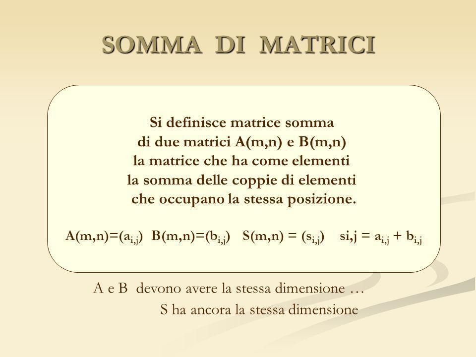 SOMMA DI MATRICI Si definisce matrice somma
