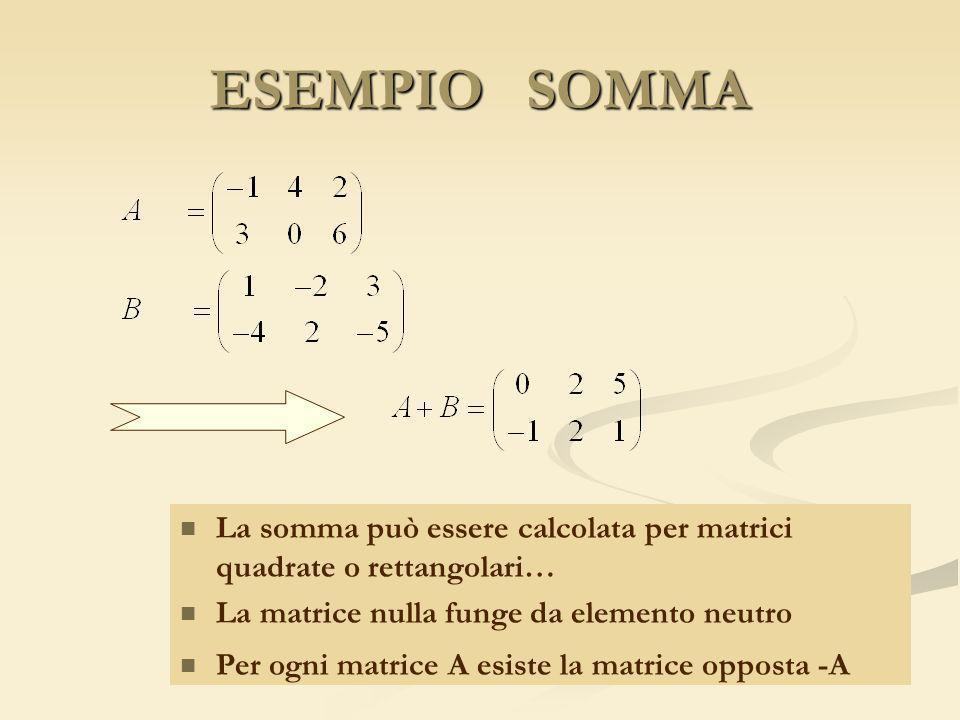 ESEMPIO SOMMA La somma può essere calcolata per matrici quadrate o rettangolari… La matrice nulla funge da elemento neutro.