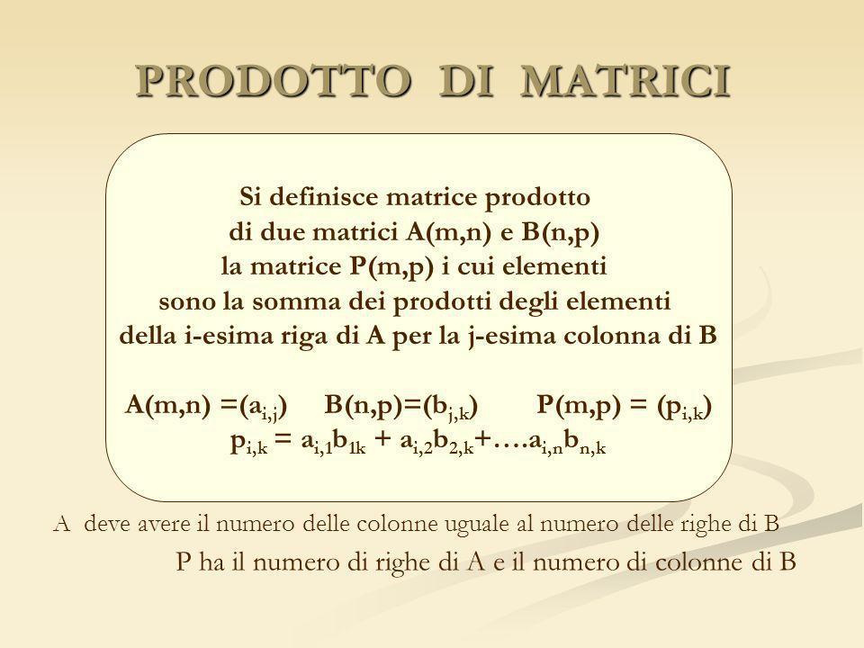 PRODOTTO DI MATRICI Si definisce matrice prodotto