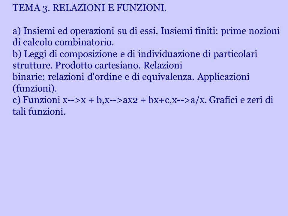 TEMA 3. RELAZIONI E FUNZIONI. a) Insiemi ed operazioni su di essi