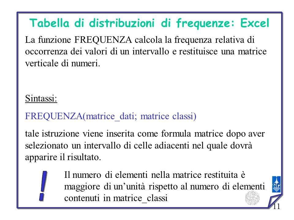 Tabella di distribuzioni di frequenze: Excel