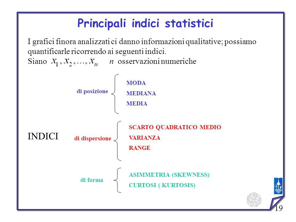 Principali indici statistici