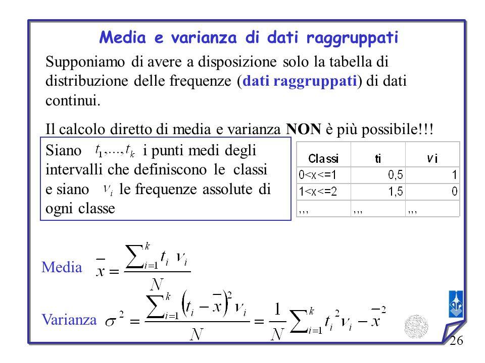 Media e varianza di dati raggruppati