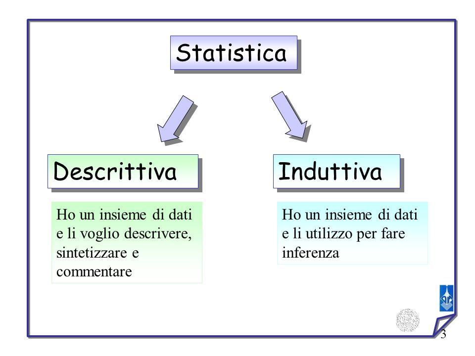 Statistica Descrittiva Induttiva