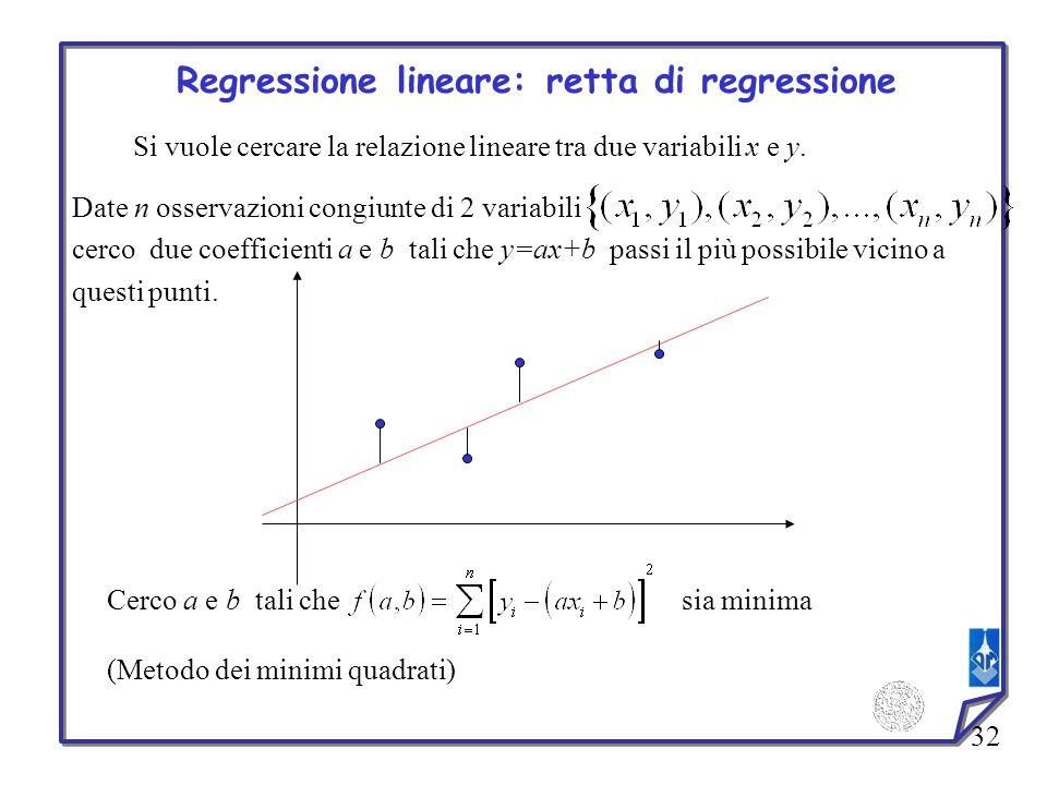 Regressione lineare: retta di regressione