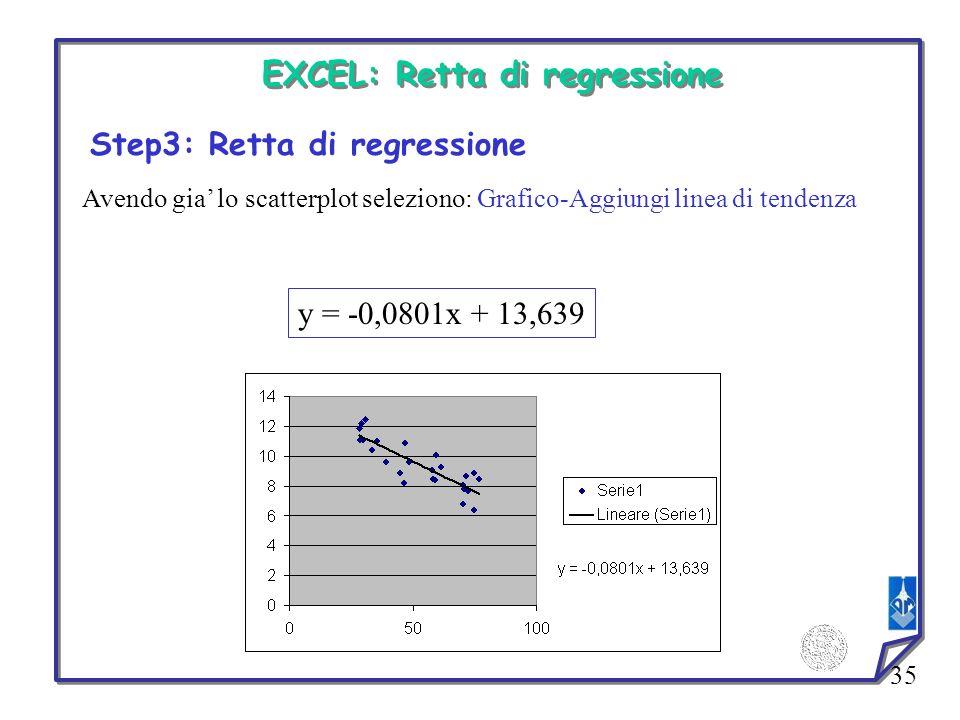 EXCEL: Retta di regressione
