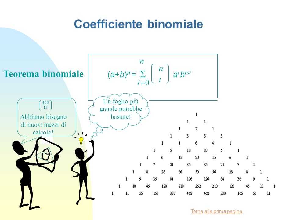 Coefficiente binomiale